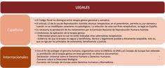 Problemas legales de la terapia génica