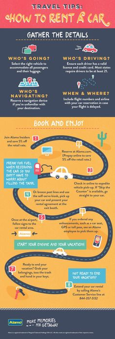 Need to rent a car for your vacation? Our handy how-to guide has the step-by-step instructions and tips to help you get the most out of your car rental experience. You'll be travelling on the road to your family vacation before you know it! Places To Travel, Places To Go, Travel Destinations, Disney Vacations, Vacation Spots, Vacation Ideas, Vacation Packing, Packing Tips For Travel, Packing Lists