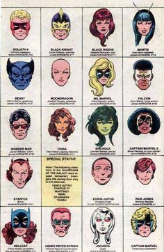 The Official Handbook Of The Marvel Universe . The Avengers files, by John Byrne and Terry Austin. Marvel Comics, Marvel E Dc, Marvel Comic Universe, Comics Universe, Marvel Heroes, Comic Book Artists, Comic Book Characters, Marvel Characters, Comic Artist