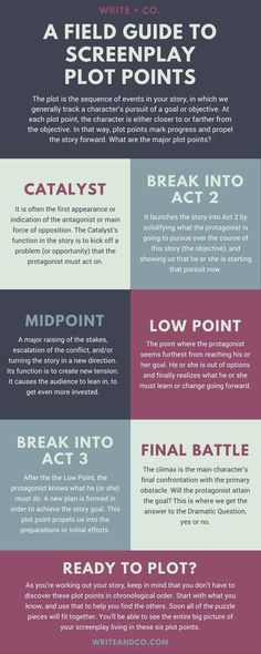 Screenplay plot points for screenwriters
