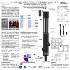 BioGeoChemical Sensing Systems for Autonomous Profiling Floats Science Posters, Eyeliner, Abstract, Design, Eye Liner, Design Comics, Eyeliner Pencil