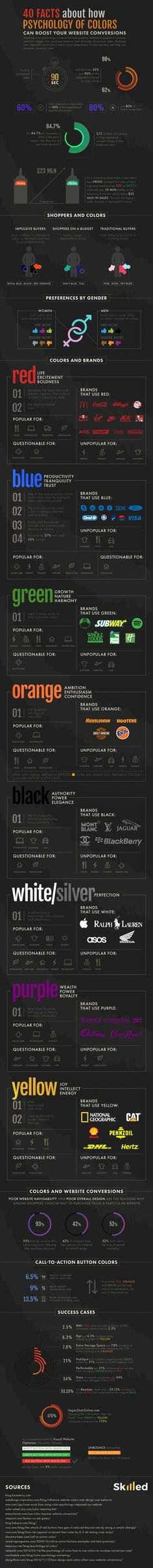 40 Facts About How Psychology of Colors Can Boost Your Website Conversions - #infographic