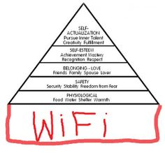 Where does technology fit in the hierarchy of needs?
