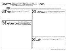 FREE Common Core Writing PEEL Anchor Chart & Graphic Organizer