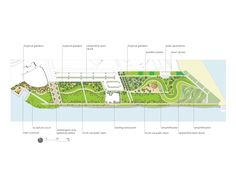 Image 14 of 14 from gallery of South Pointe Park / Hargreaves Associates. Plan
