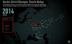 I would like to be part of the Olympics, not the Winter Olympics though.   Sochi 2014 Olympic Torch Relay