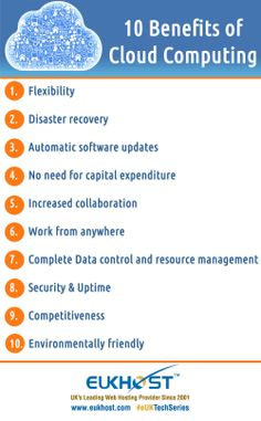 10 Benefits of Cloud Computing by eukhost.com  #cloud #cloudcomputing #bigdata #euktechseries #cloudhostingsolutions
