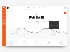 Social media analytics chart – User interface by Marco Coppeto Dashboard Interface, Web Dashboard, Dashboard Design, Ui Web, User Interface Design, Dashboard Mobile, Dashboard Template, Web Design, App Ui Design