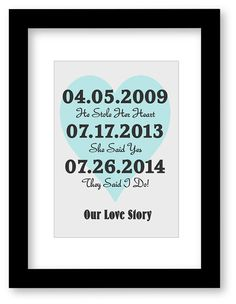 Valentines Gift for Him or Her, Art Print, Anniversary Gift, Important Dates, Love Story, Wedding Gift on Etsy, $10.00