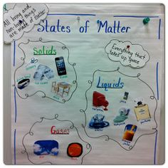 Little Miss Hood's Adventures in Kindergarten: States of Matter