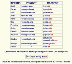 l'imparfait - Google Search
