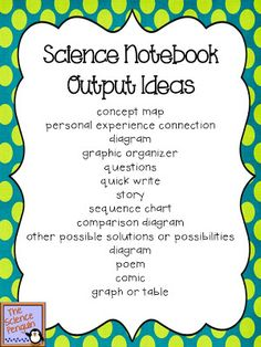 Output for your Interactive Science Notebooks