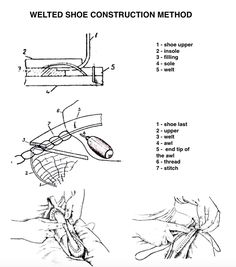 393 Best Shoemaking Pattern Shoe Components Images Shoemaking