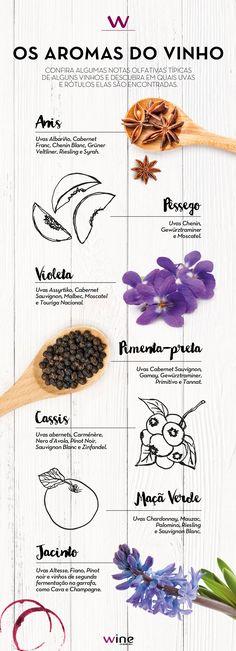 Você sabia que as uvas podem conferir ao vinho aromas de pêssego, cassis, anis e muitos outros? Descubra quais são as uvas responsáveis pelas suas notas olfativas favoritas. #wine #vinho