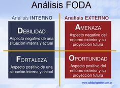 CONTEXTO DE LA ORGANIZACIÓN - ANALISIS FODA
