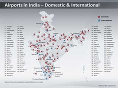 PowerPoint Map showing locations of airports in India