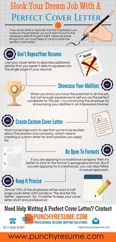 Hook Your Dream Job With A Perfect Cover Letter.