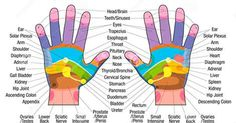 Pain Relief in The Palm Of Your Hand and Feet With This Fast and Easy Technique