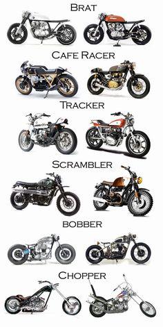 Scrambler, quelle base choisir ? Motorcycle Types, Cafe Racer Motorcycle, Moto Bike, Chopper Motorcycle, Brat Bike, Motorcycle Hair, Motorcycle Helmets, Tracker Motorcycle, Suzuki Motorcycle