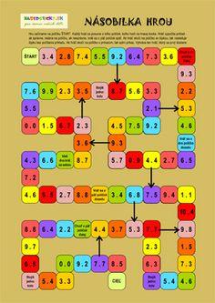Pravidlá hry: Hru začíname na políčku ŠTART. Každý hráč sa posunie o toľko políčok, koľko hodí na hracej kocke. Hráč vypočíta príklad – ak správne, ostáva na políčku, ak nesprávne, vráti sa o päť políčok späť. Ak hráč skočí na políčko so šípkou, tak nasleduje šípku bez počítania príkladu. Ak hráč skočí na políčko s príkazom, tak splní príkaz. Vyhráva ten hráč, ktorý sa prvý dostane do cieľa.