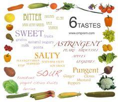 Astringent food taste