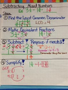 Subtracting mixed numbers anchor chart