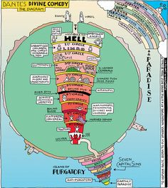 dante's 'divine comedy' diagram (2001) for the new york times book review by seymour chwast