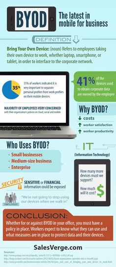 BYOD = bring your own device: The latest in mobile for business. Must see #infographic