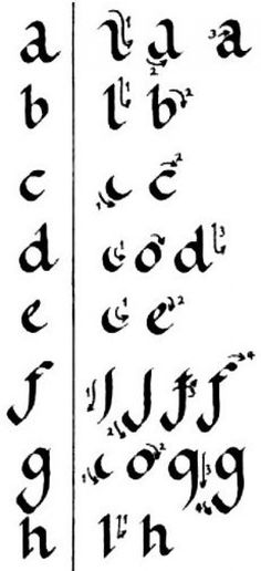 Mastering calligraphy how to write in roundhand script