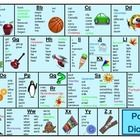 This is a great companion for all students to use in their daily writing, or just a few who need a little extra support. This is a portable diction...