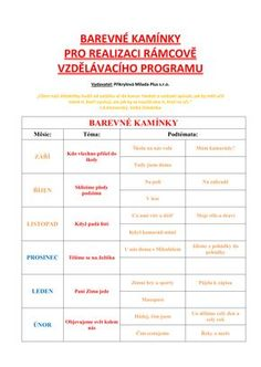 Celoroční plán Barevné kamínky pro realizaci RVP (PDF) Classroom Management, Kindergarten, Activities, How To Plan, Education, School, Tips, Program, Softshell