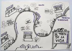 Hoja de ruta hacia el empleo Doodles, Snoopy, Bullet Journal, Grammar Book, Fictional Characters, Illustrations, Design, Career Advice, Mind Maps