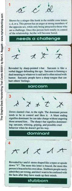 sarcasm, needs a challenge, dominant, stubborn.