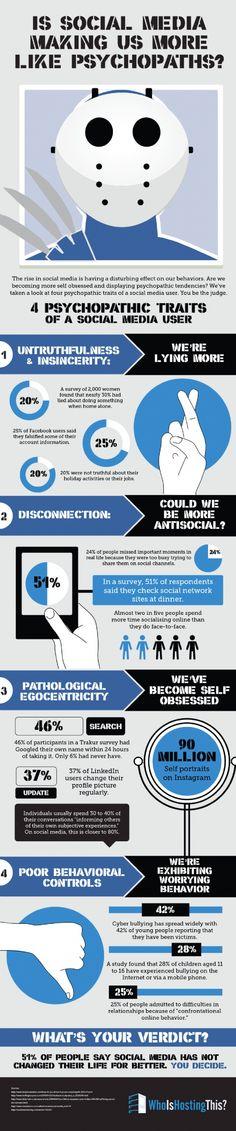 Media społecznościowe hodują psychopatów?