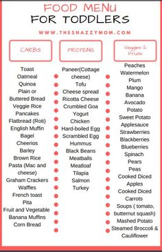Meal Plans for kids, toddler and babies. Free Printable included in the blog post. Recipes ideas for fussy eaters. #healthymeals #foodideas #toddler #babyfood #mealprep