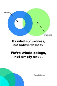 #WHOLEistic Wellness - Looking at the Whole Being!