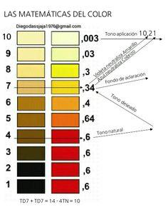 Silver hair formulas using Matrix Hair Cutting Techniques, Hair Color Techniques, Paul Mitchell Color, Color Correction Hair, Hair Color Formulas, Cabello Hair, Professional Hair Color, Make Up Artis, Colorista