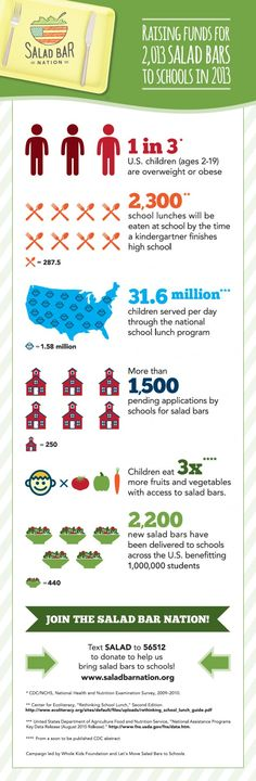 Salad Bar Nation- Interesting facts about school lunch programs, healthy foods, and our children Dairy Free Recipes, Baby Food Recipes, Whole Food Recipes, Healthy Recipes, Healthy Foods, Children's Day School, School Lunch, Facts About School, Utopian Society