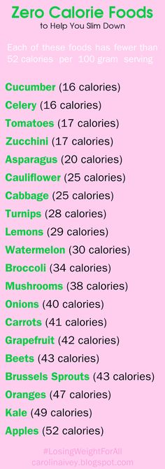 20 Zero Calorie Foods by Losing Weight