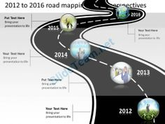 product_roadmap_timeline_2012_to_2016_road_mapping_future_perspectives_powerpoint_templates_slides_Slide01