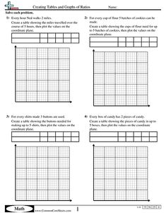 Creating Tables and Graphs of Ratios worksheet
