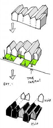 exterior spaces diagram: Back to Søgaard School / CEBRA