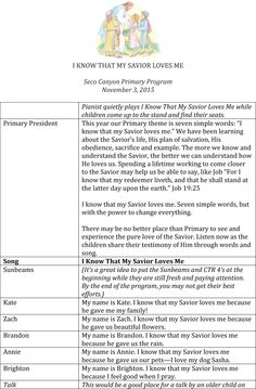 I Know That My Savior Loves Me: A Generic Primary Program for Posted as a Word document so you can edit and make changes. The Primary program is already written for you! Primary Program, Lds Primary, Primary Music, Primary Activities, Church Activities, Primary Singing Time, Primary Chorister, Visiting Teaching, Song Time