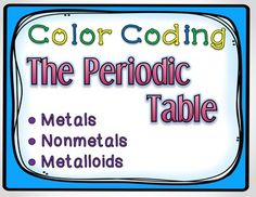 Periodic table clipart chemistry elements metals non metals periodic table clipart chemistry elements metals non metals periodic table chemistry and teacher pay teachers urtaz Image collections