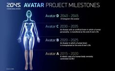 Would you take up the opportunity for immortality? http://mashable.com/2012/08/02/the-2045-initiative-immortality/