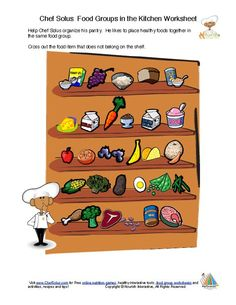 Snacks Tryit - FoodGroup Worksheet