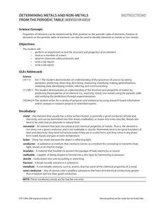 Periodic table lesson plans 8th grade elcho table lesson 1 introduction to the periodic table plan for 9th credit to httpslessonplanetteacherslesson 1 introduction to the periodic table urtaz Gallery