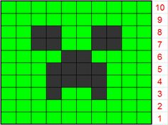 Knitting Project of the Day: Creeper Knitting Chart Knitting Project of the Day: Creeper Knitting Chart. charts children Knitting Project of the Day: Creeper Knitting Chart Crochet Minecraft, Minecraft Beads, Minecraft Knitting, Creeper Minecraft, Minecraft Perler, Minecraft Party, Creeper Cake, Minecraft Quilt, Play Minecraft