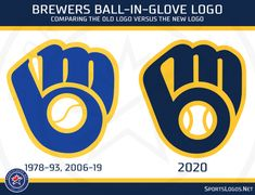 The ball-in-glove Milwaukee Brewers logo is back. But this time it's been reinvented and modernized enough to let it live as the team's primary mark without being changed enough to lose the essence of the original 1978 design. Milwaukee City, Milwaukee Brewers, Brewer Logo, Old Logo, State Outline, Past Present Future, Main Colors, Visual Identity, Storytelling