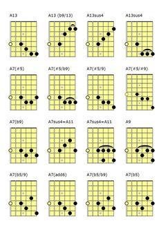 Acordes de guitarra pdf. acordes de jazz con fundamental en 6ª cuerda